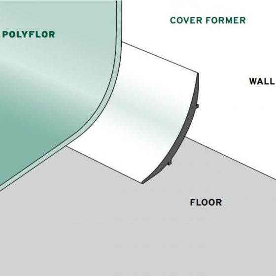 Coveform BSX Former for Flooring